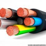 Aluguel de cabos